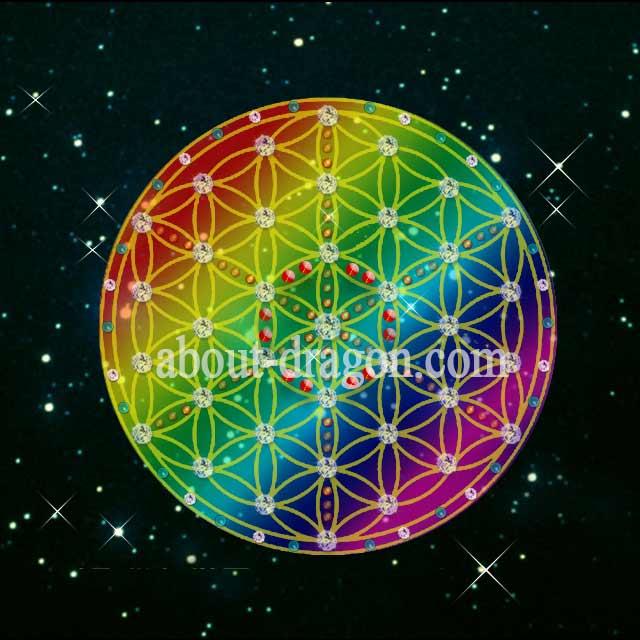 神聖幾何学フラワーオブライフ